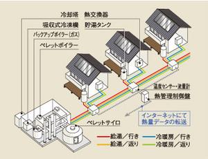 Biomass_r1_c1_s1_03